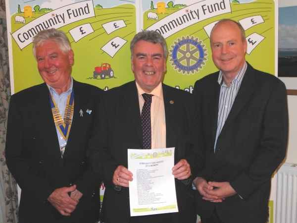 The Community Fund Winners for 2014 Announced